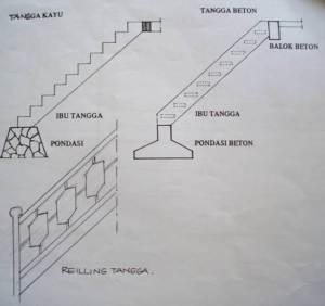 tangga 1